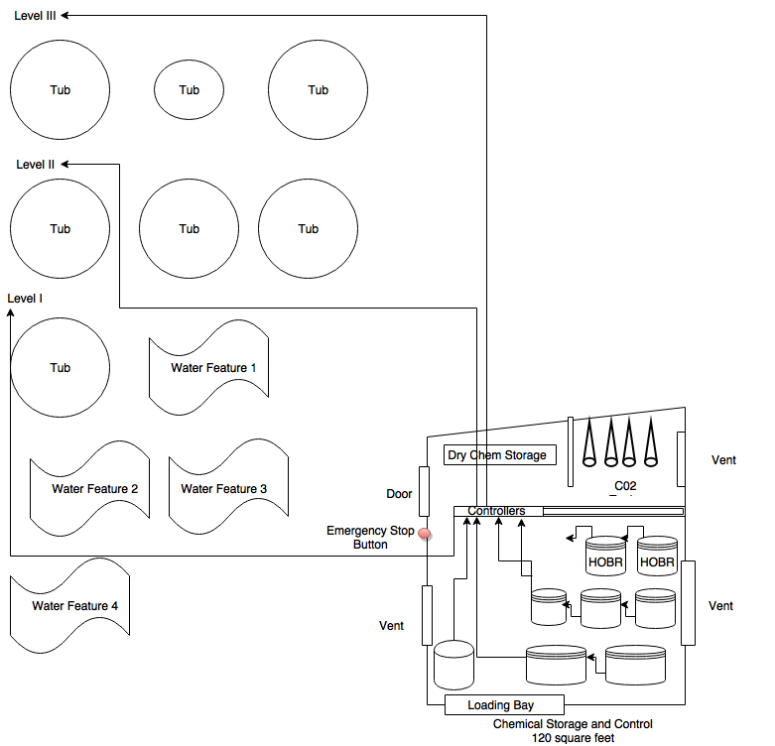 Copy of Untitled Diagram.png